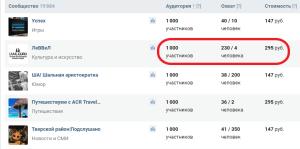 сколько можно заработать на группе вконтакте